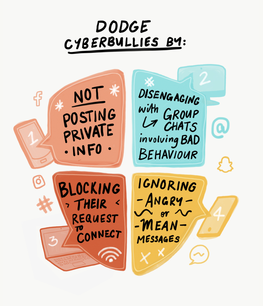 how to avoid cyberbullying