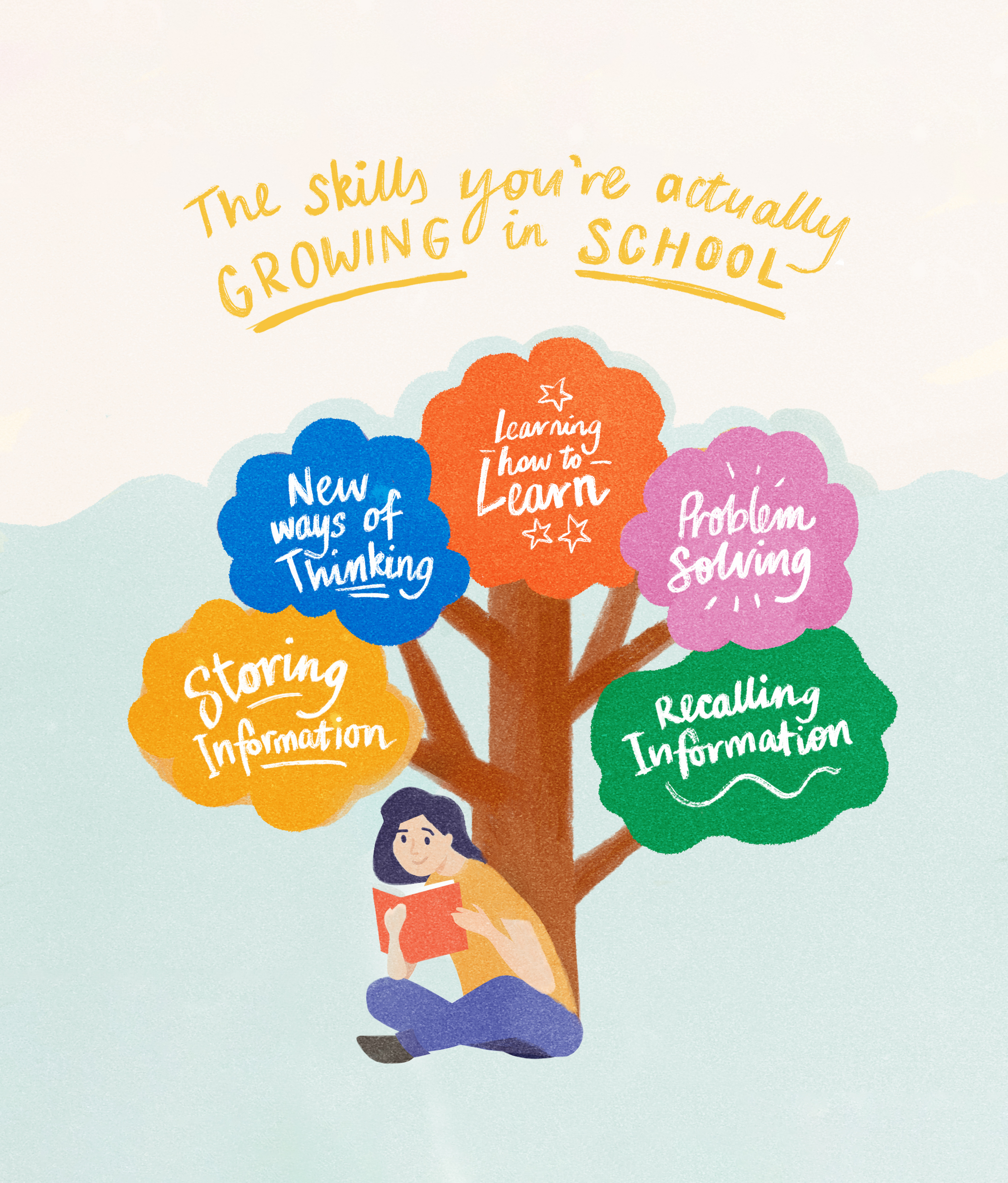illustration of a girl sitting under a tree with branches that show different skills being learnt at school.