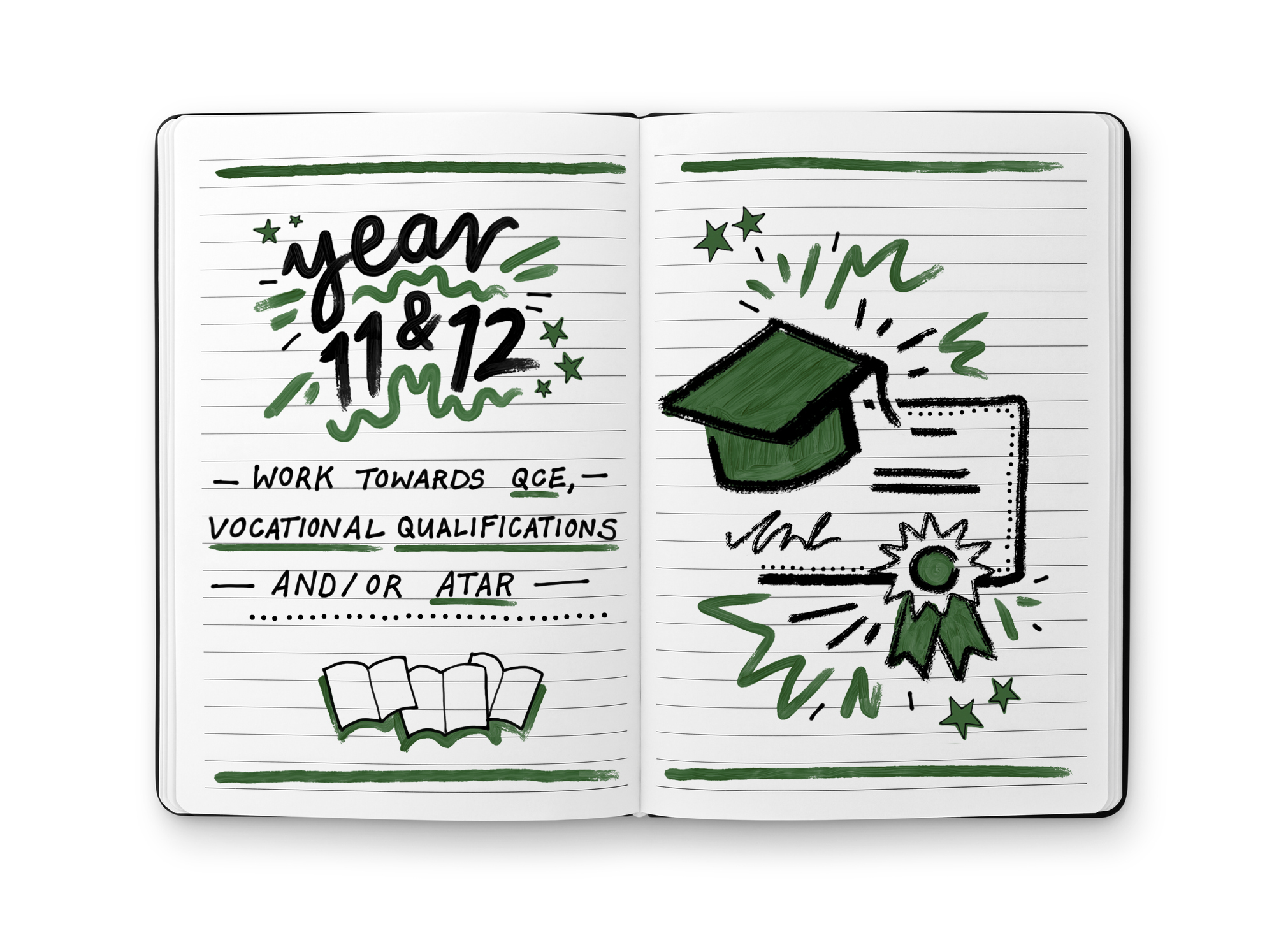 year 11 and 12 notebook with information