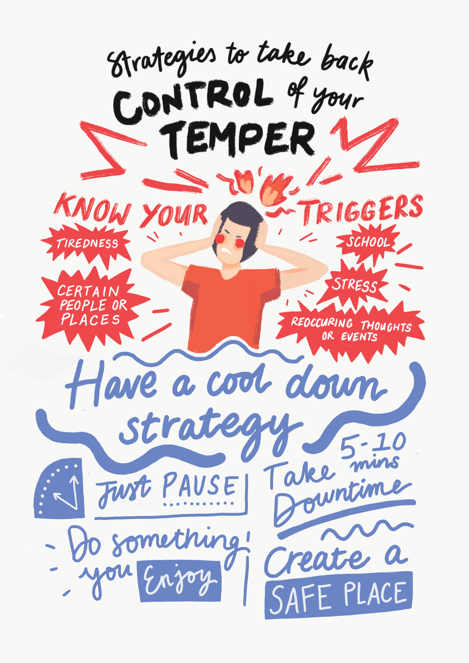 illustration of tips how to keep your temper under control